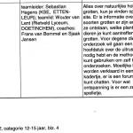 Het grotteologie juryrapport
