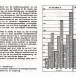 blz.4