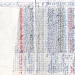 Cijferlijst 1 H4 1984-1985