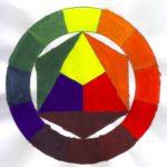 Kleurencircel