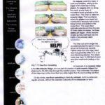 Uitleg 'continental drift' 3
