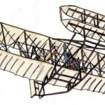 Wright Flyer 2